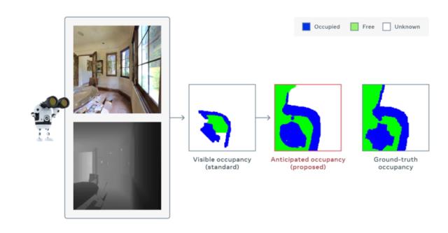 脸书AI新成果:能帮你找手机,分辨高跟鞋的声音