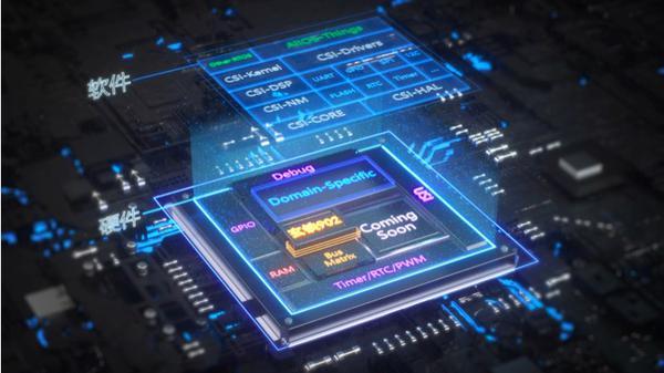 传中国芯片制造公司高薪挖角韩国三星电子和SK工程师