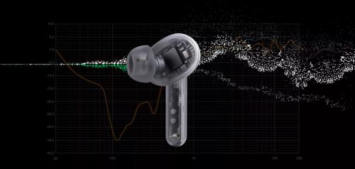 降噪耳机性价比排行|戴上Ta,在嘈杂的世界获取属于自己的安静