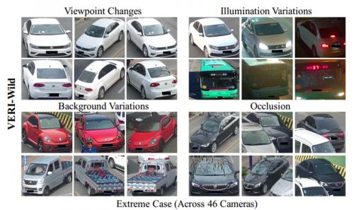 博观智能ReID车辆识别达到97.59%,刷新多项世界纪录