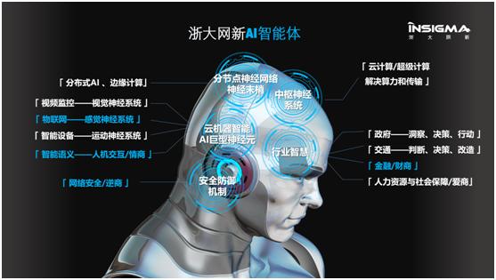 浙大网新董事长史烈:当前仍是弱人工智能时代 AI除了智商还有四商要增强