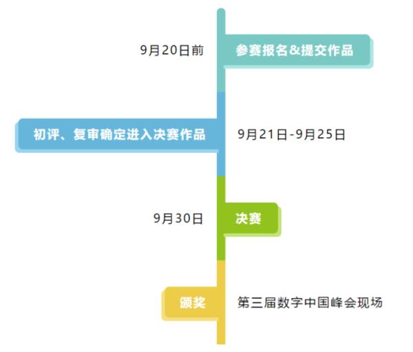 2020数字中国创新大赛机器人赛道  强势来袭,邀您来战!