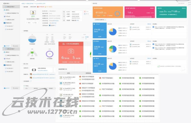 云服务器运维服务之云服务器运维服务之监控服务