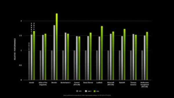 GeForce RTX 3070 延期两周,避免发售初期造成混乱