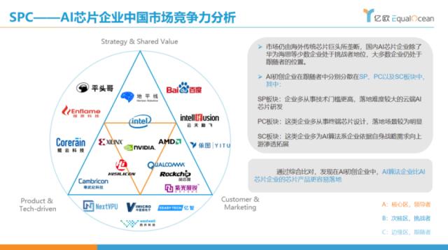 2020中国AI行业洞察分析 亿欧智库