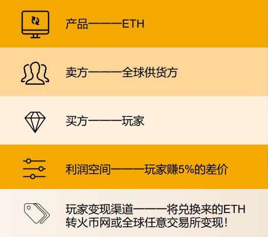 UDE场外数字资产交易平台 95折UDE平台场外交易理念