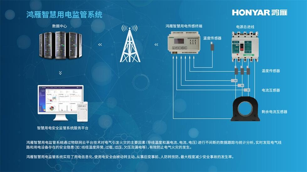 鸿雁智慧用电解决方案为浙大一院总部保驾护航