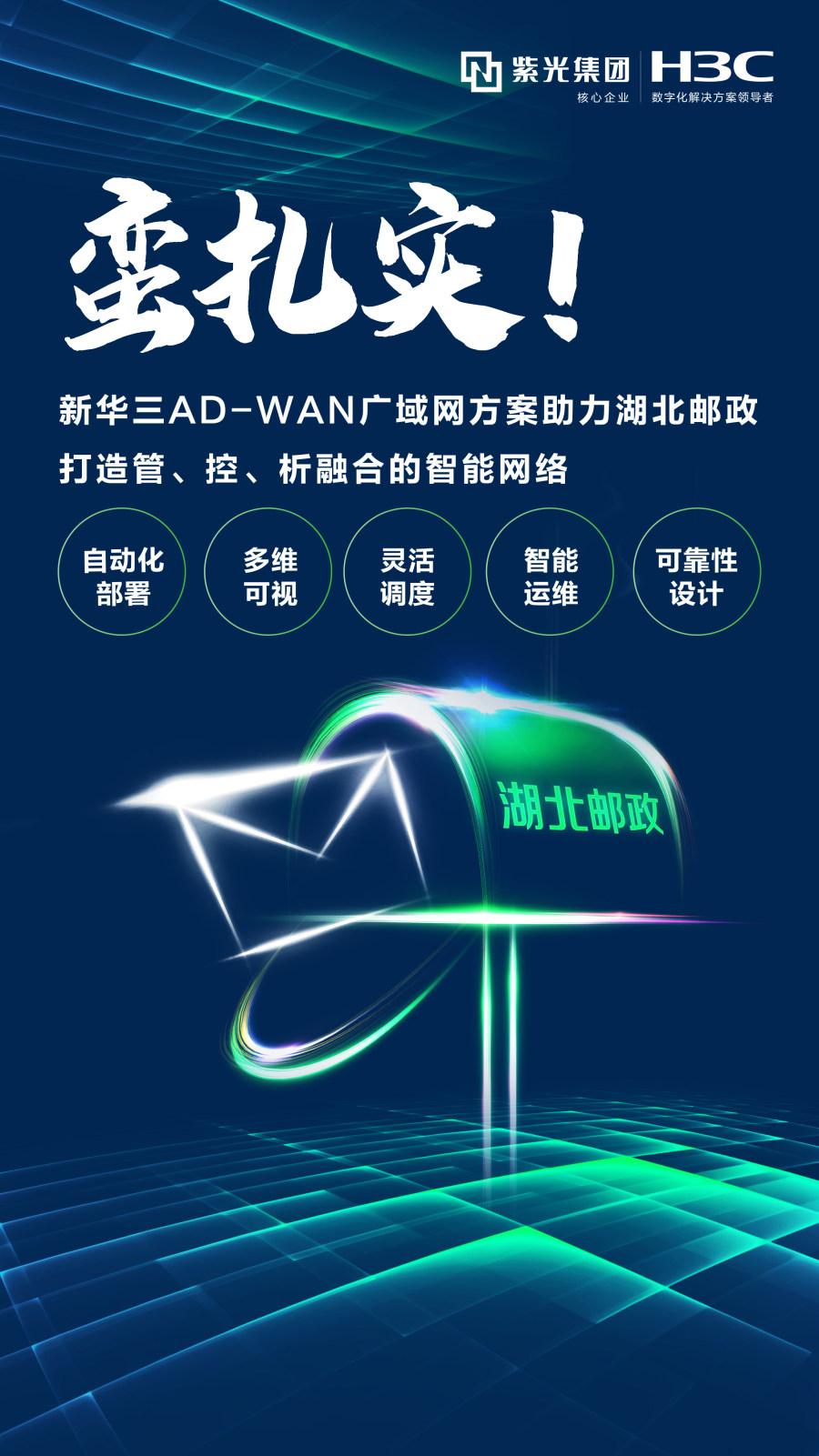 """助力湖北邮政按下转型""""快进键"""" 新华三AD-WAN在行动"""