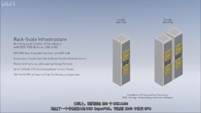 "NVIDIA GTC介绍新进展:""黄氏定律""让AI性能实现逐年翻倍"