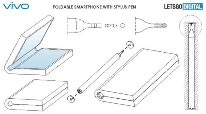 vivo 申请设计专利  折叠手机支持手写笔