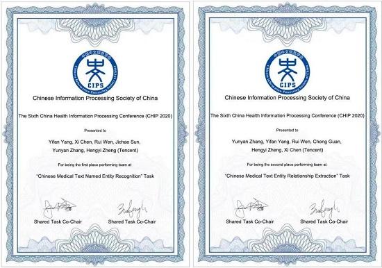"""让机器""""读懂""""医疗 天衍实验室获CHIP2020评测两大奖项"""