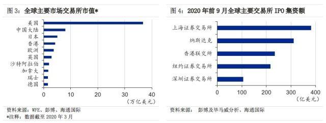 孙明春:中国人工智能产业全景与预测