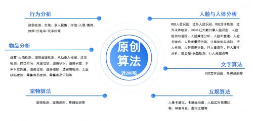 强强联合,深圳迪威泰与小视科技签署战略合作