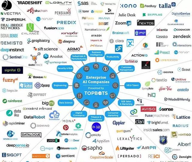 极客云算:企业应关注2021年及未来AI人工智能对企业的影响和发展趋势