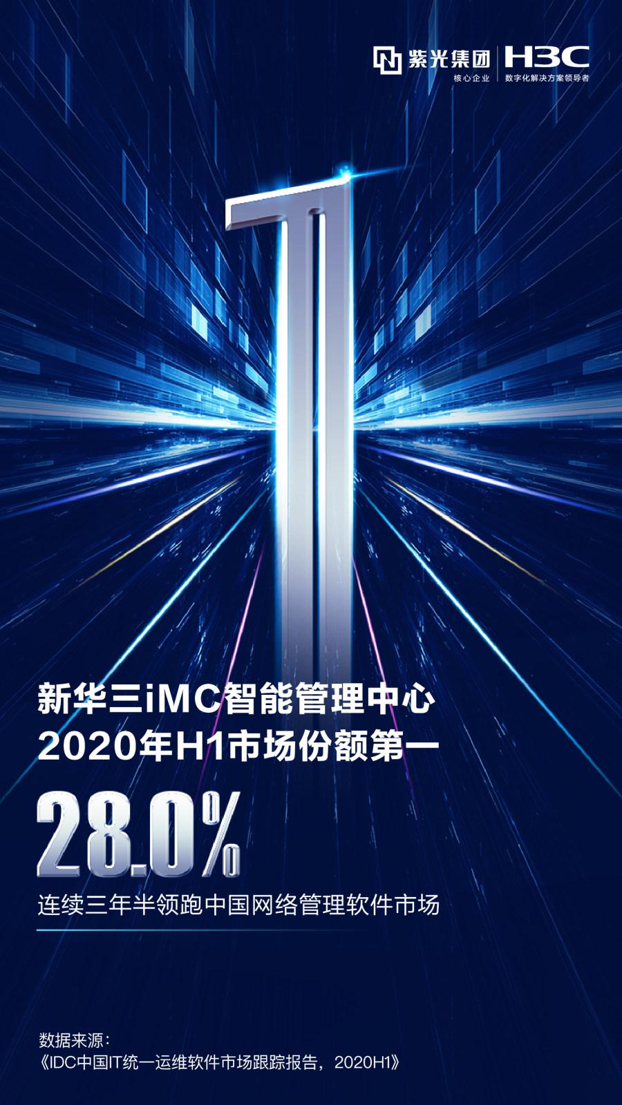 再获第一 紫光股份旗下新华三集团iMC持续领跑中国网络管理软件市场