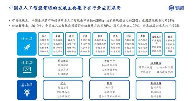 海通国际孙明春:AI创业不必悲观,仅金融市场今年将达254亿