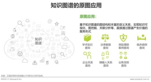 """2020年中国面向人工智能""""新基建""""的知识图谱行业研究报告"""