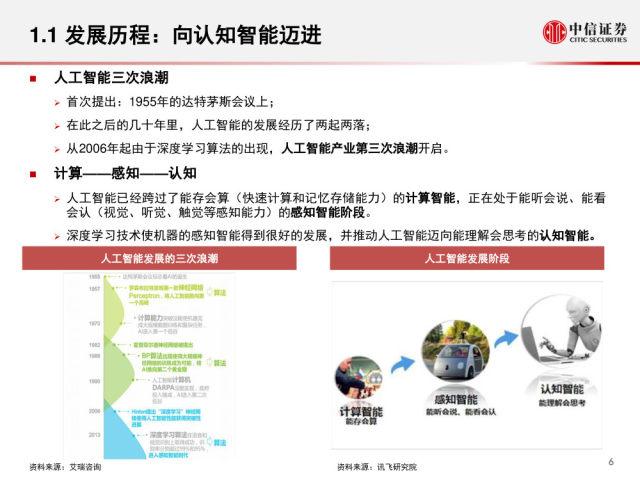 人工智能行业专题报告:挑战与机遇