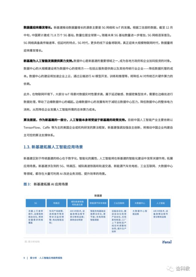 """""""新基建""""助推人工智能应用迈入新阶段,解读中国人工智能应用趋势报告"""