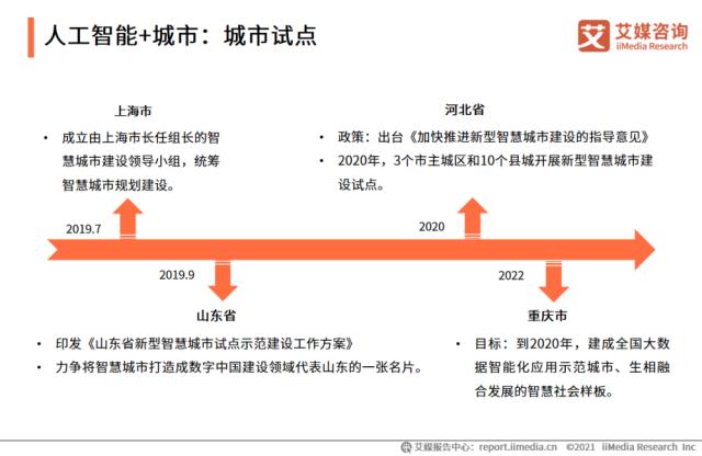 艾媒咨询 2020中国人工智能产业白皮书