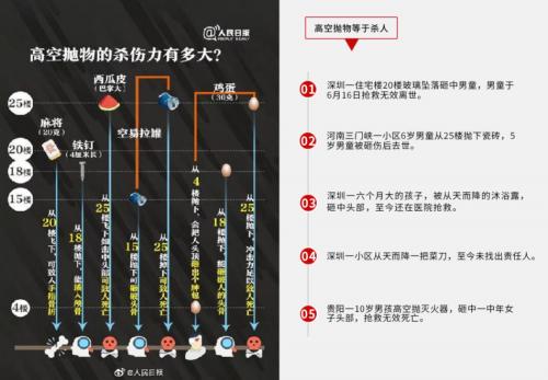 重磅|小视科技高空抛物智能监测解决方案正式发布!