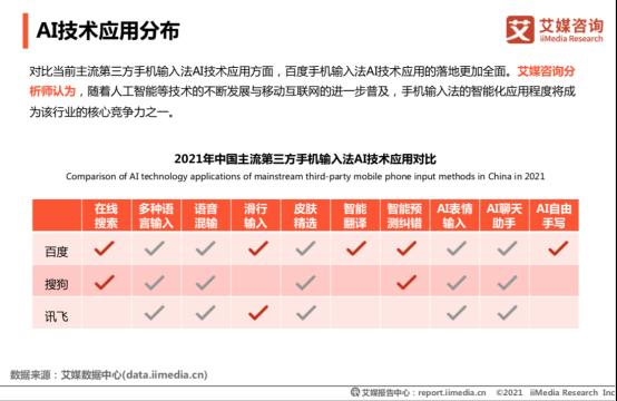 艾媒发布2020-2021输入法年度报告,百度输入法个性化功能满意度第一