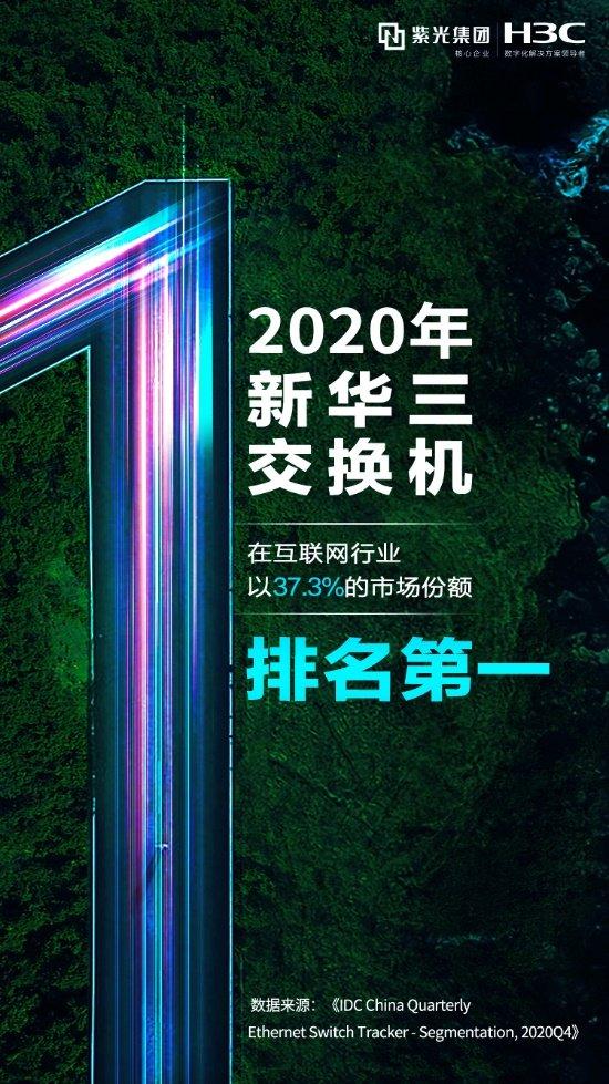再得第一!新华三已连续三年稳居交换机互联网市场份额第一