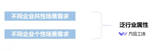 万应工场低代码平台——数字化时代的快速通行证