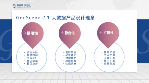 GeoScene 2.1空间大数据正式发布:算子丰富、体验优先