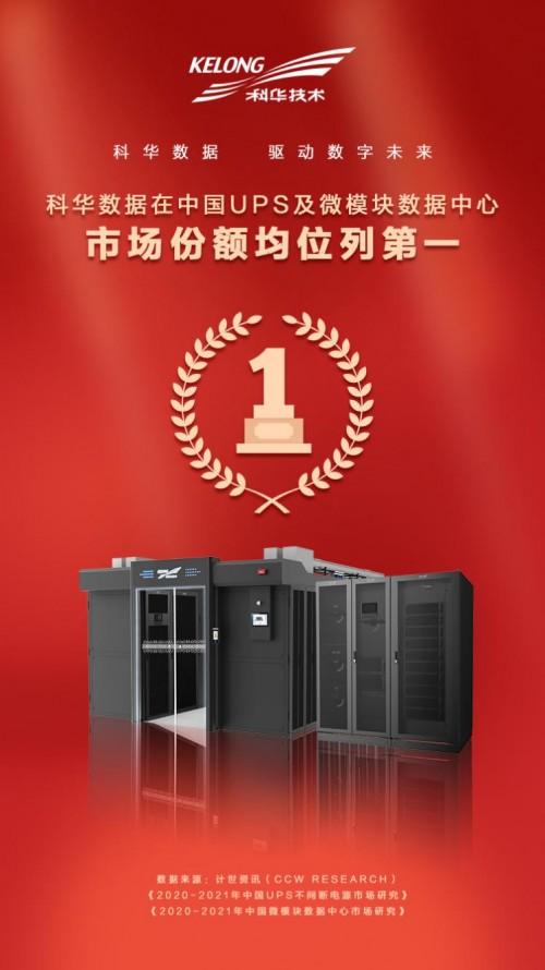 2020年中国UPS及微模块数据中心市场份额,科华数据双双斩获第一