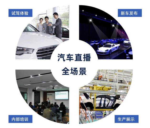 欢拓云直播——直播或成汽车品牌数字营销新工具
