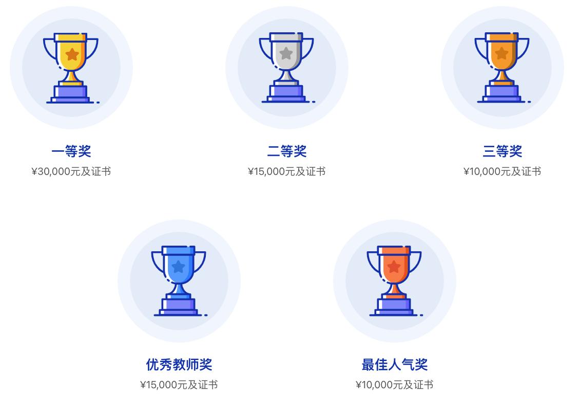 2020 openEuler高校开发者大赛完美收官!开源,不止于此