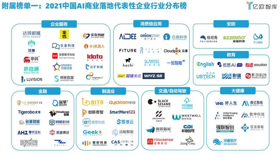 硅基智能亮相WAIC:AI的商业落地方向:服务智能化、知识智能化