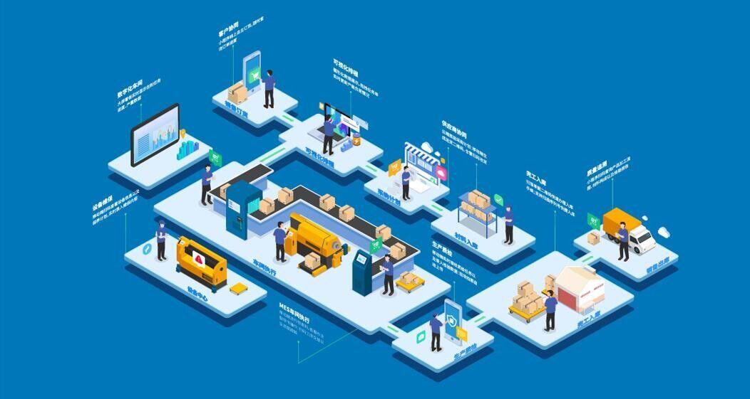 智慧工厂丨管家婆赋能智能制造打造数字可视化车间