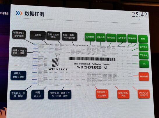 濠麦科技联合药明康德推出新成果,国内专利分析技术再上新台阶