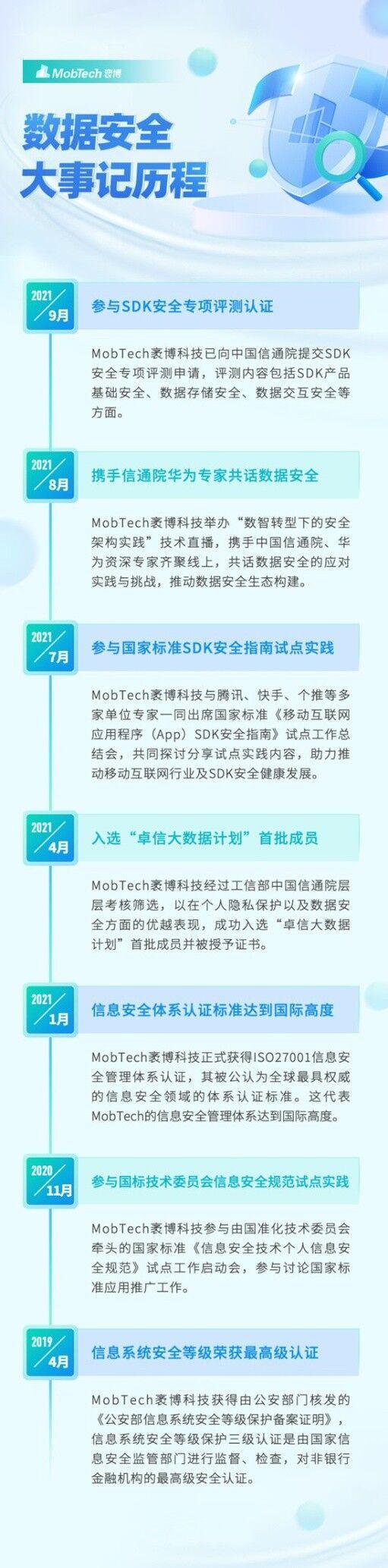 2021国家网络安全周拉开帷幕 MobTech袤博科技践行网络安全在行动