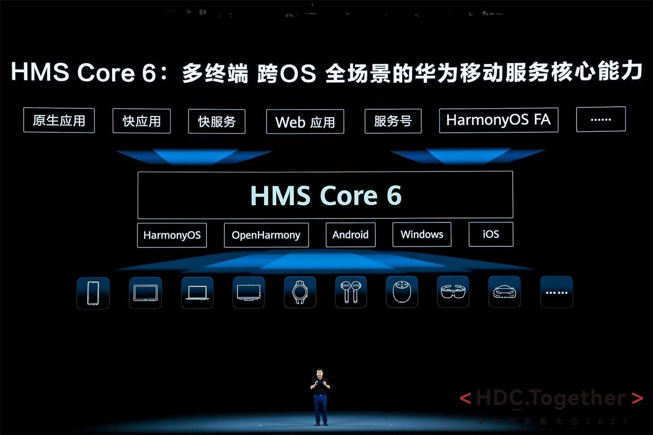 华为开发者大会2021:发布全新HMS Core 6 共建共享HMS新生态