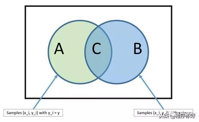 人工智能模型(人工智能建模过程)