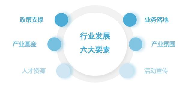 2018 上海人工智能(2019人工智能发展报告)