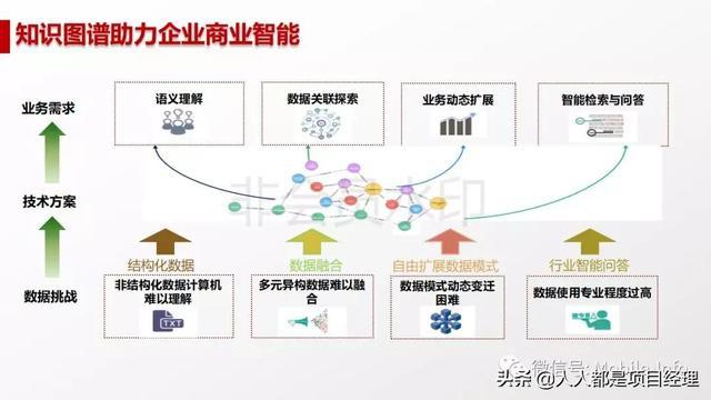 人工智能所有信息(电子信息工程和人工智能)