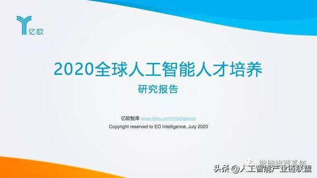2020人工智能研究报告(人工智能的研究内容有哪些)