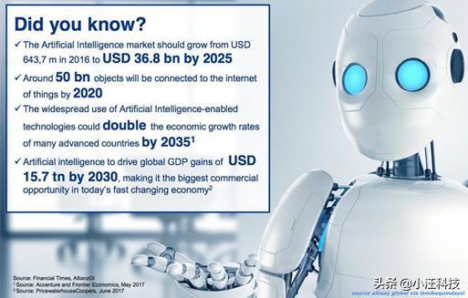 为什么人工智能(支持人工智能的原因)