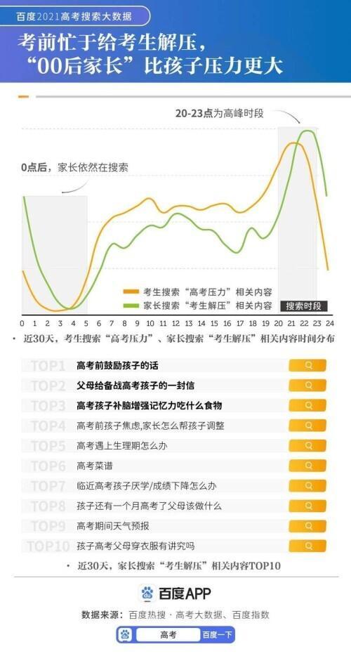 高考人工智能(2020广东高考违规)