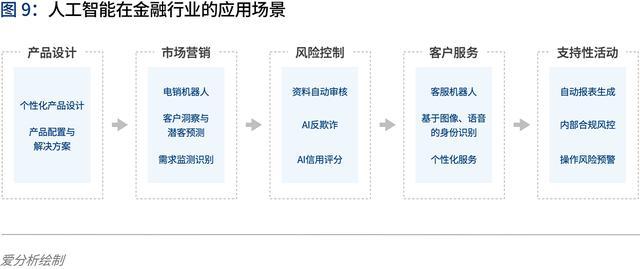人工智能资讯(人工智能未来十大趋势)