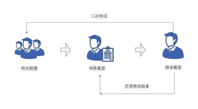 客服 人工智能(人工智能ppt课件免费模板)