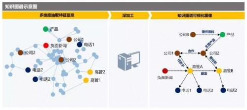 人工智能ai炒股软件(炒股ai智能机器人)