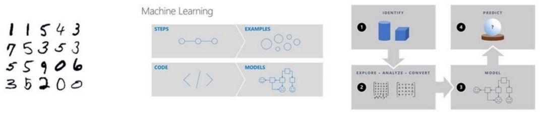 人工智能软件开发(软件如何变人工智能)