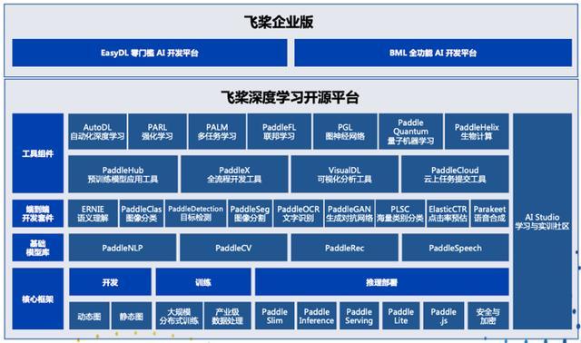 人工智能中国(人工智能的应用领域有哪些)