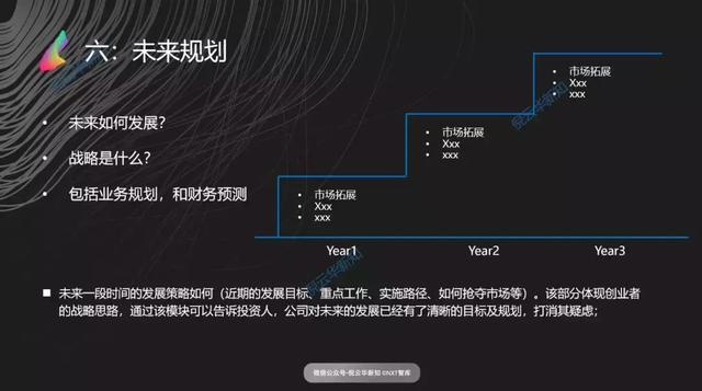人工智能商业计划书(家用智能机器人创业计划书)