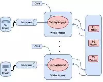 人工智能知识点(人工智能概论总结)